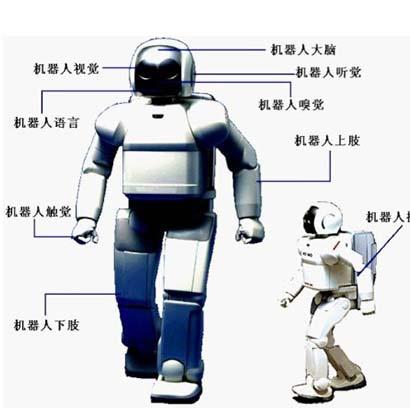 位移传感器在智能机器人行业中的应用